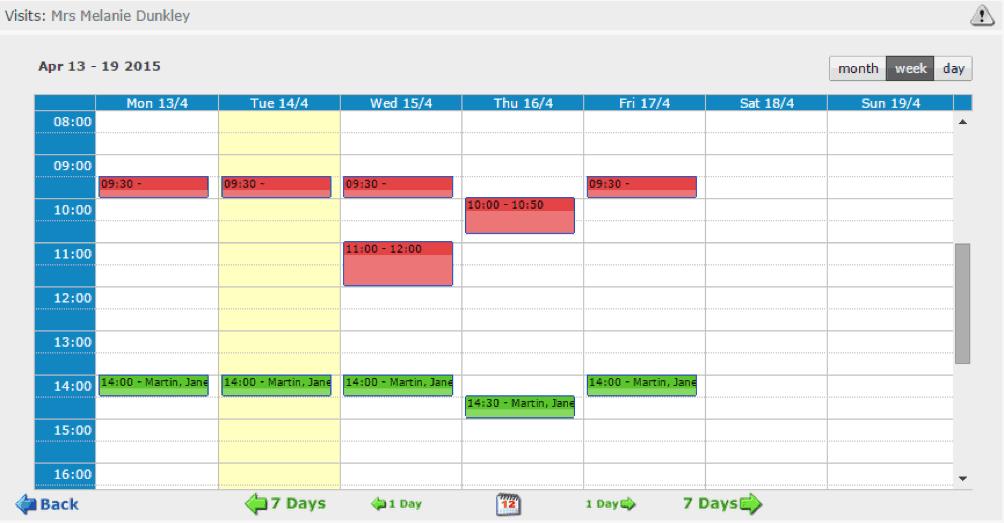 5SU Portal Visit Schedule